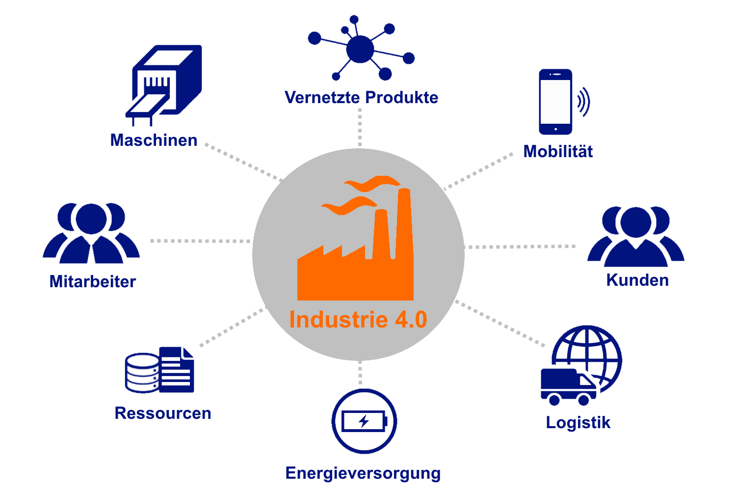 benefits of industry 4.0 pdf