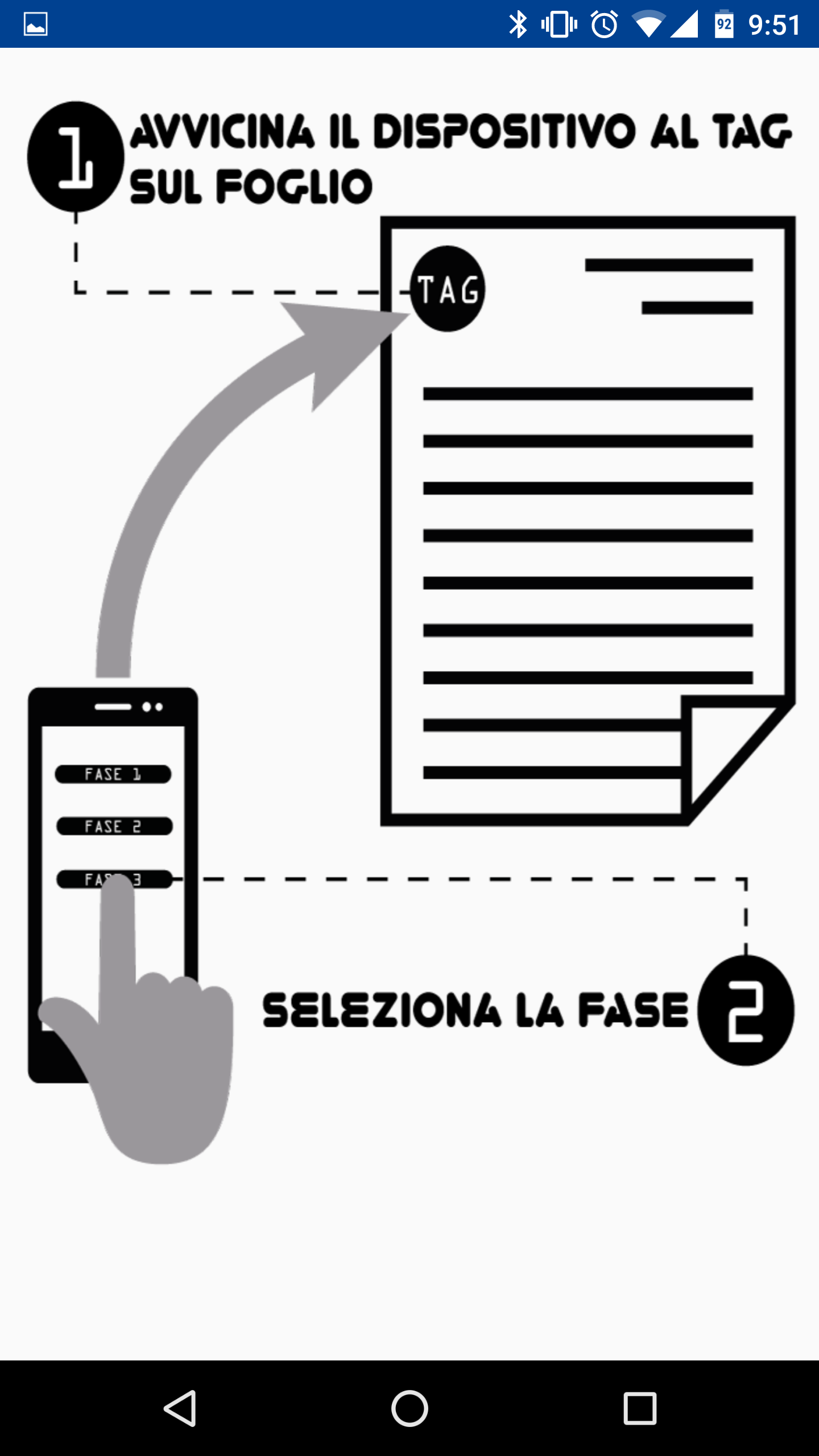 contract fase a