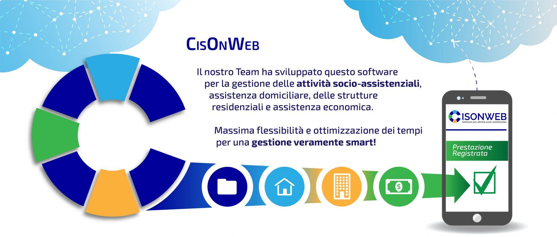 SOFTWARE CISONWEB  by TC-WEB