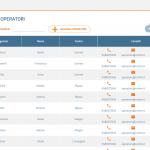 Centri diurni - Lista operatori